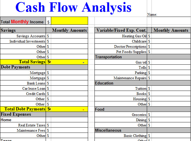 cash flow analysis worksheet template brain disease senior care
