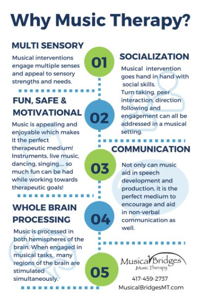 Music Therapy For All Health Issues Motherhealth